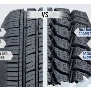 Winter Tires Are Not Optional