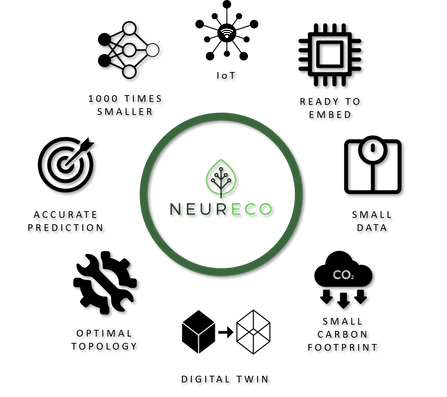 NeurEco : 1000 times smaller, IoT, Ready to embed, Small data, Accurate prediction, optimal topology, Digital twin, Small Carbon footprint