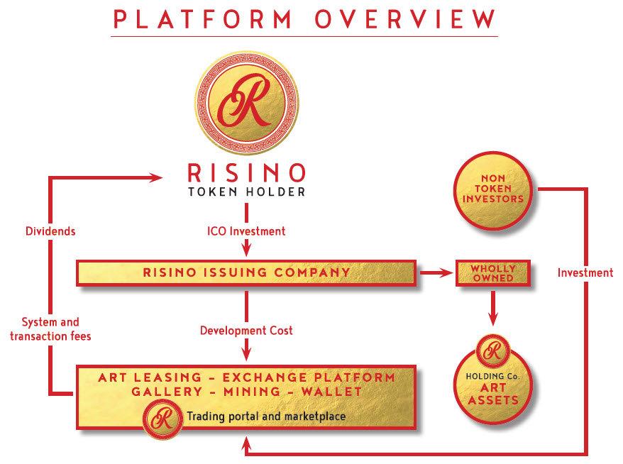 Platform overview.jpg