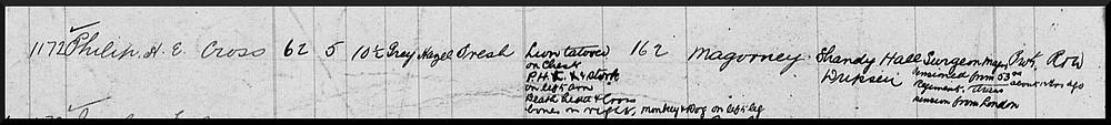 Description of Philip Cross per Prison records.