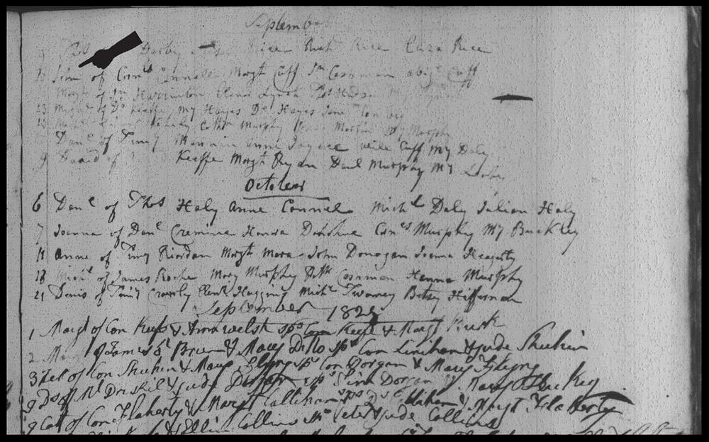 John Connell, 20 September 1821 Glanmire Baptismal Register