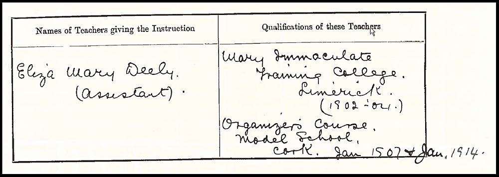 Qualifications of Eliza Mary Deely