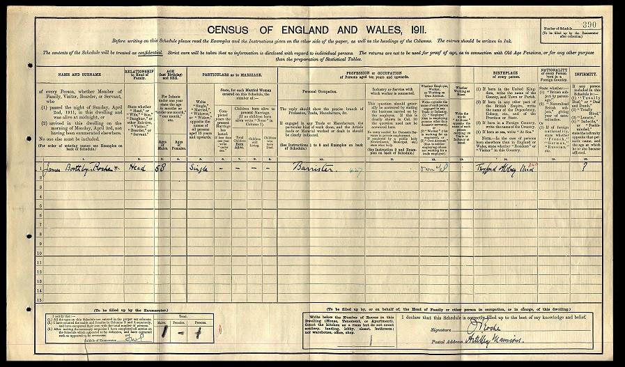 1911 Census of England