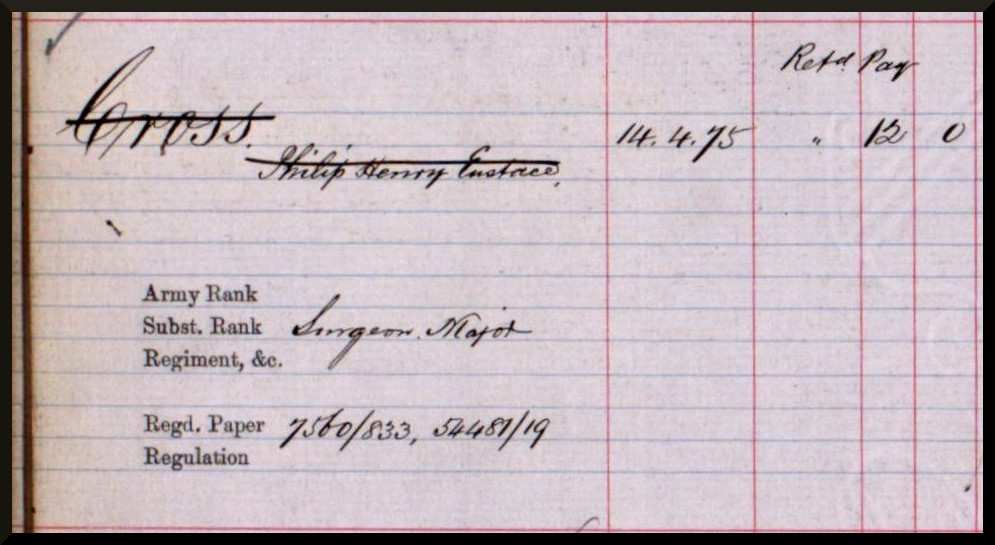 Discharge date from British Army per Royal Hospital Chelsea: Admission Books, Registers, And Papers