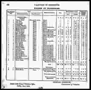 Griffith's Valuation - Trabolgan