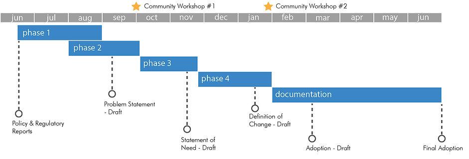 Websitegraphic-timeline.jpg