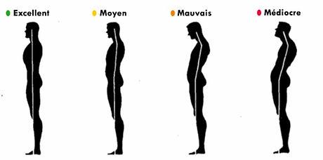 Mauvaise-posture_edited.jpg