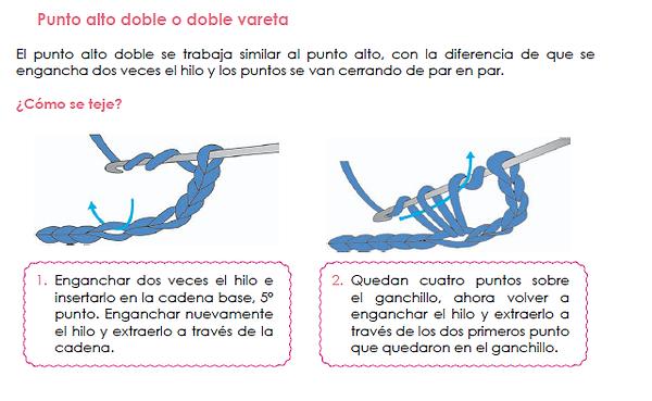 Punto Vareta Doble - Crochet