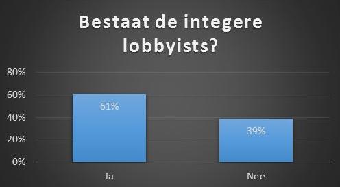 Denk je dat de integere lobbyist bestaat?