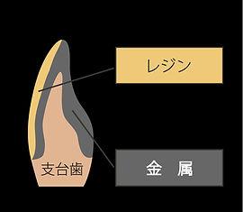 HR構成.jpg