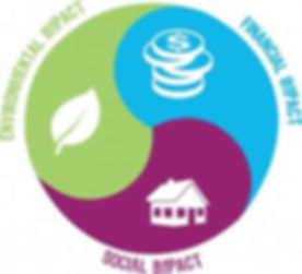 impact circle.jpg