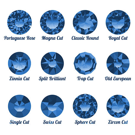 Gemstone Round Cuts