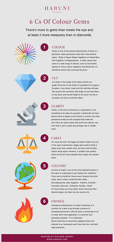 6 cs of colour gems infographic.png