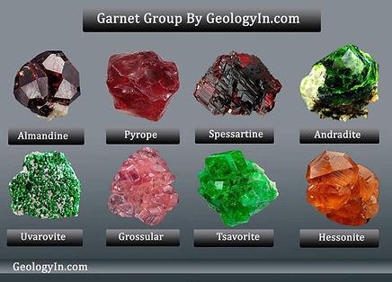 The Colors and Varieties of Garnet.jpg