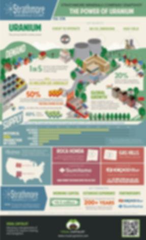 strathmore-infographic-final.jpg