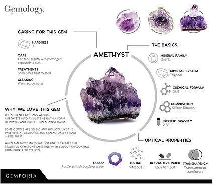 Amethyst Gemology