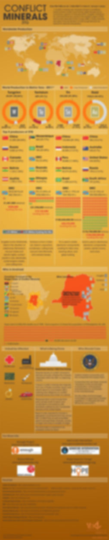 conflict-minerals-infographic.jpg