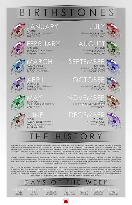 birthstone_chart_by_jarrod44-dc8tmwj_edi