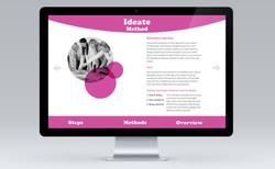 Design Thinking - Method