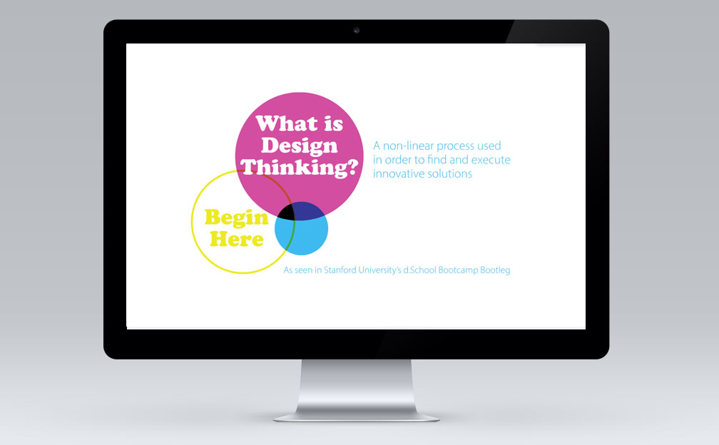 Design Thinking Main Page