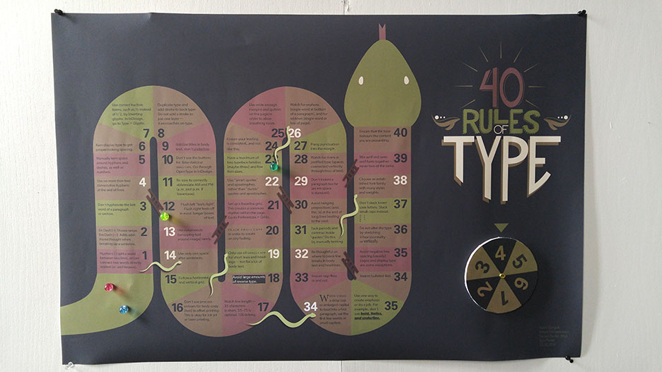 Rules of Type Poster