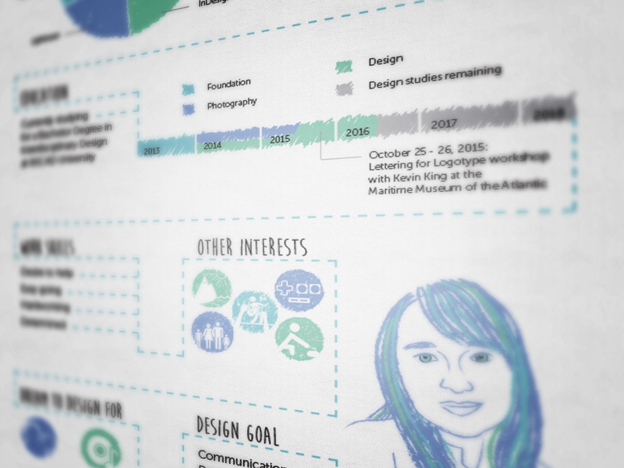 Resume Poster Detail