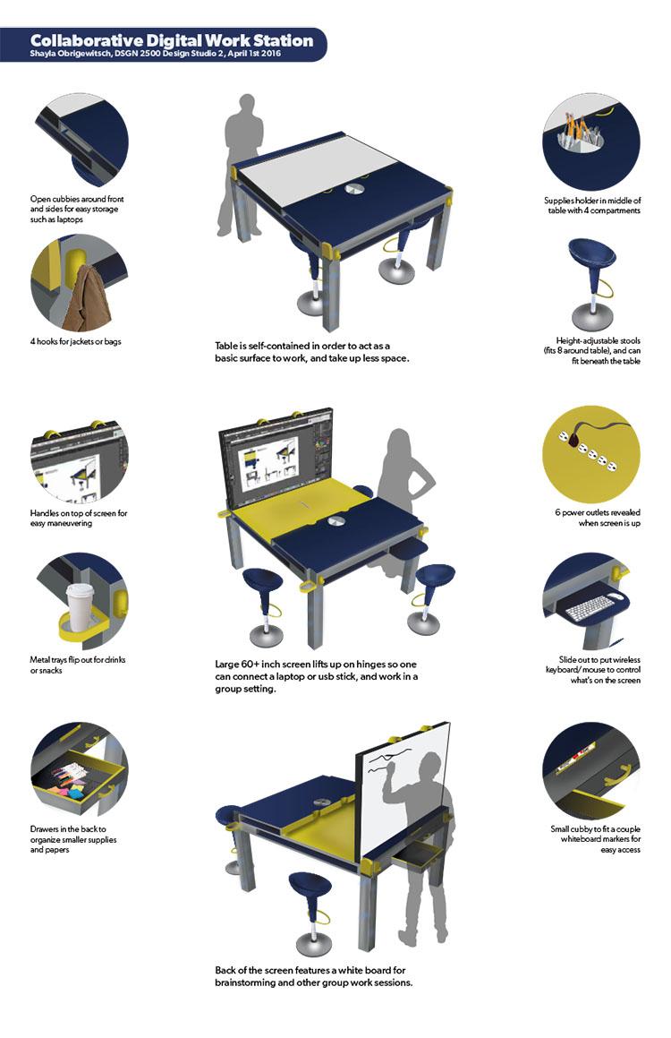 Collaborative Work Desk Details