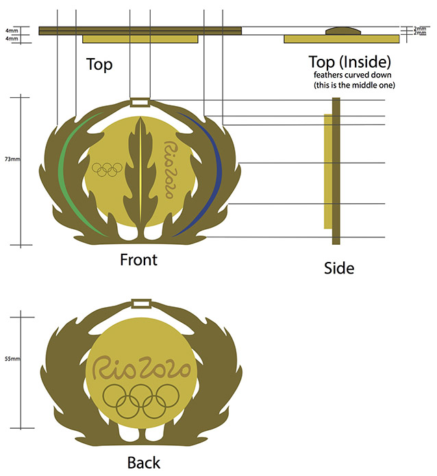 Medal Plan View