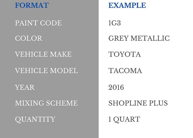 Paint Order Format (5).png