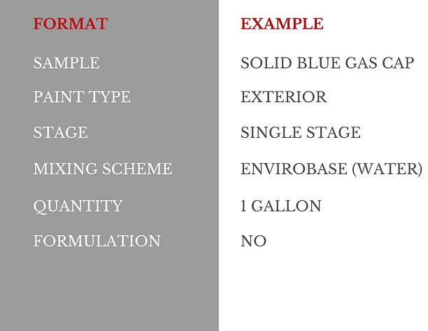 Paint Order Format (6).png