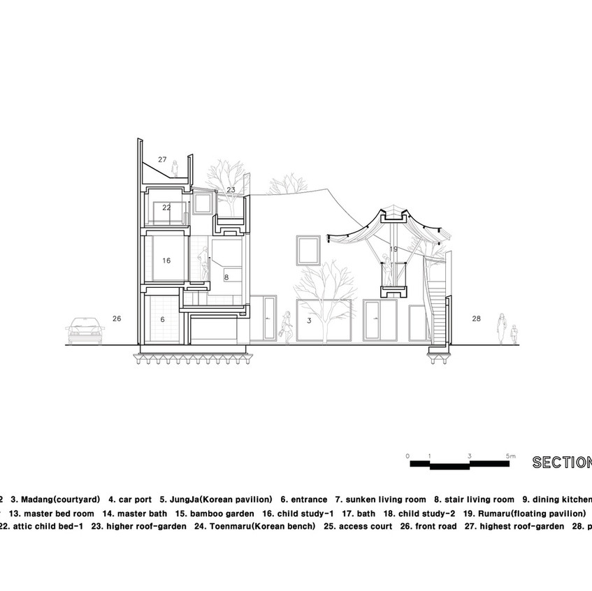 section-1