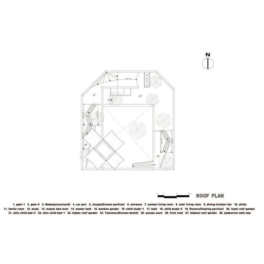 plan-RF