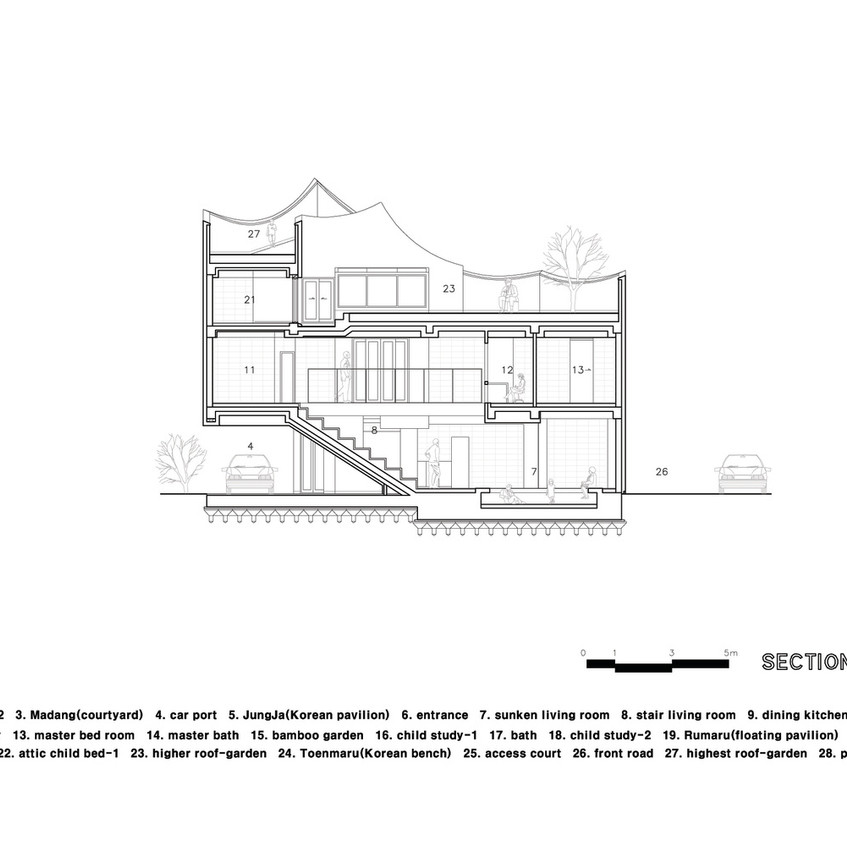 section-2