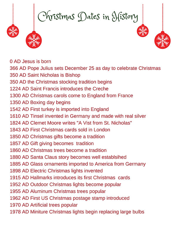 Christmas Dates in History.jpg