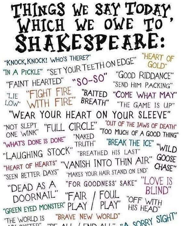 Shakespeare words.jpeg