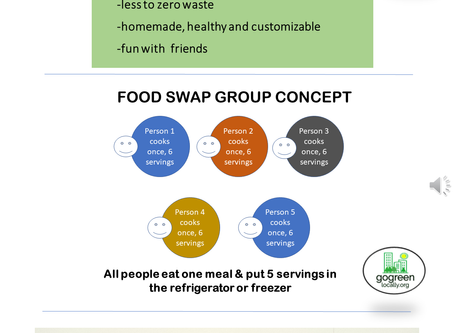 Food Swap Groups