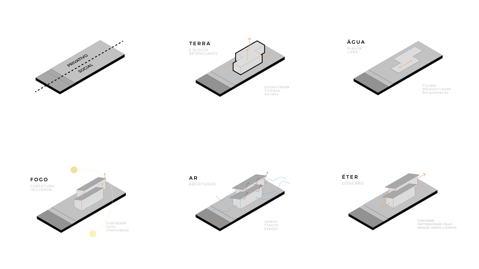 CASA69 - Diagramas