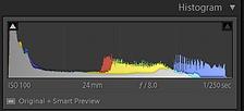 histogram based on iphone light meter application settings