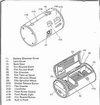 35mm secret can camera instructions