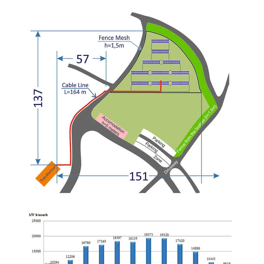 Сетевая солнечная электростанция мощностью 124 кВт
