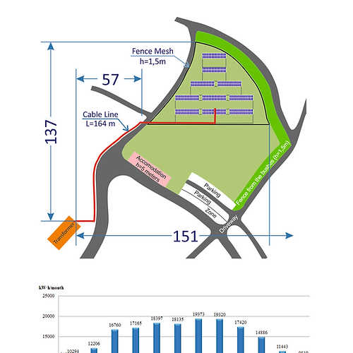 On-grid solar power plant (124 kW)