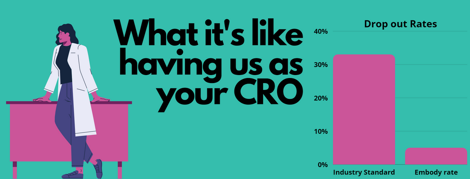 Hear from one of our case studies: What it's like having us as your CRO