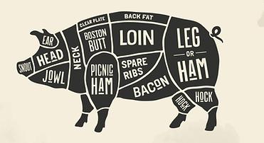 Cuts of Pork.png