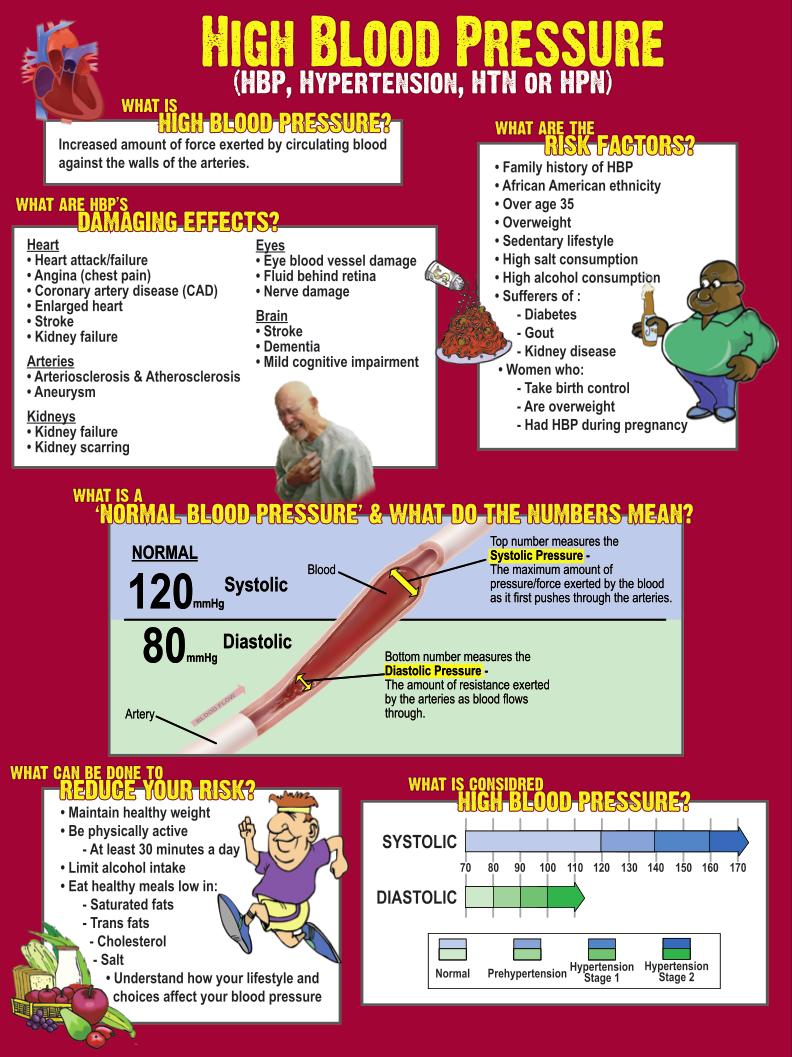 Patient Education Folder