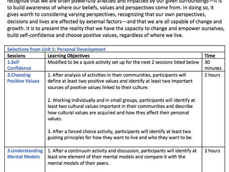 Reflecting on Gender Roles: Workshop Guide