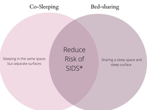 Is co-sleeping with my baby okay? Safe sleep and breastfeeding tips for new moms.