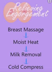 how to relieve engorgement when breastfeeding challenges newborn postpartum new mom