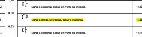Estrada Real – São Lourenço e São João del Rei