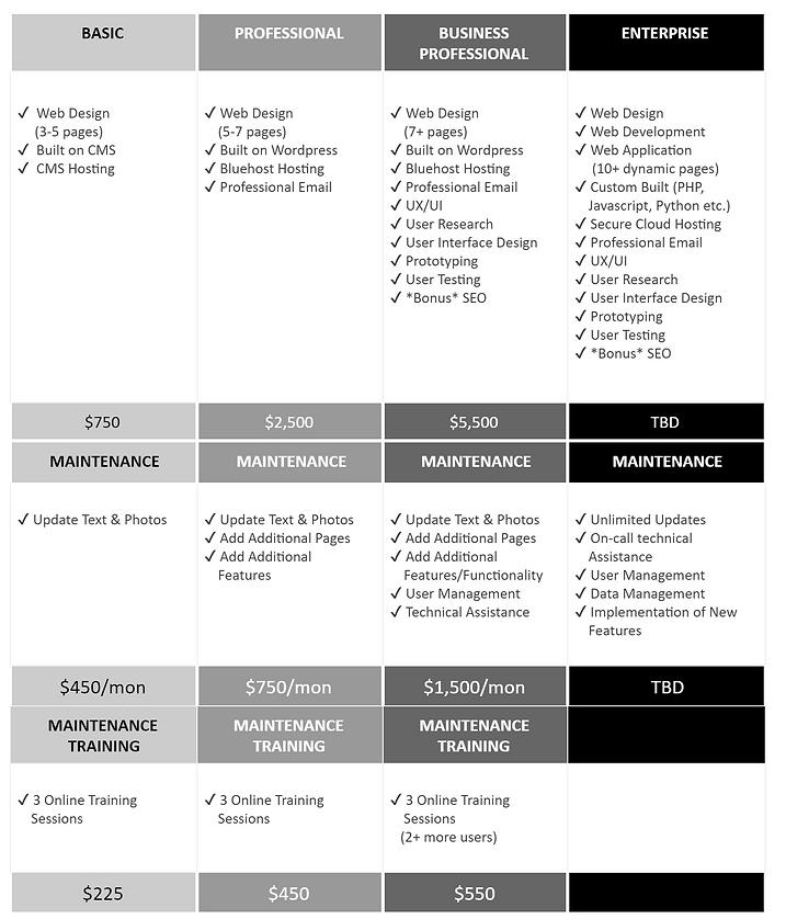 Website Design & Development Prices.PNG