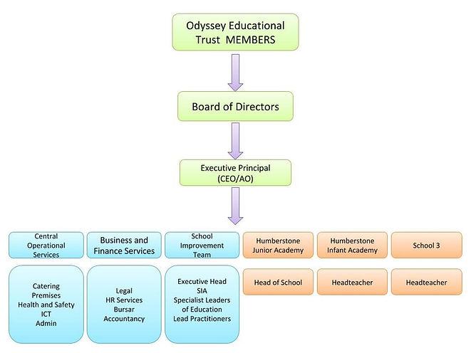 School_Structure.jpg